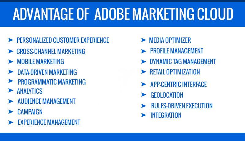 Advantage of Adobe Analytics