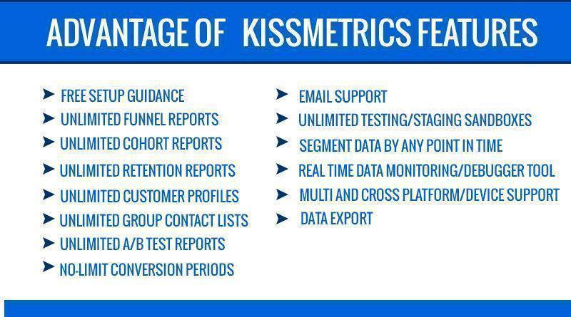 Advantage of Kissmatrics