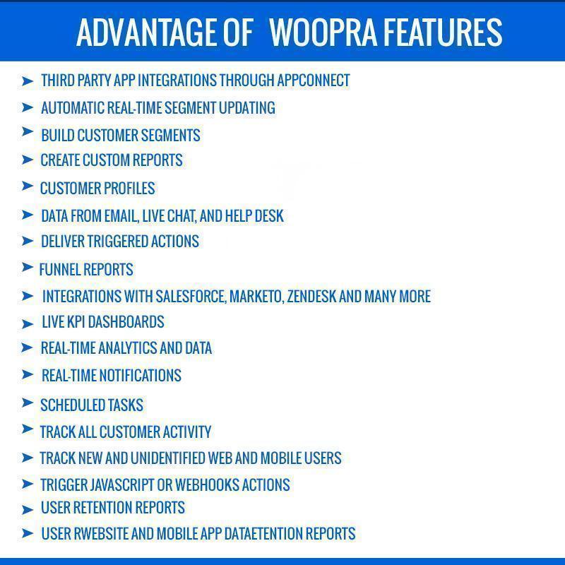 Advantage of Woopra