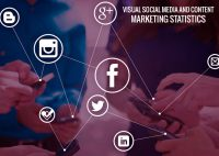 Visual Social Media and Content Marketing Statistics 2021 (Updated)