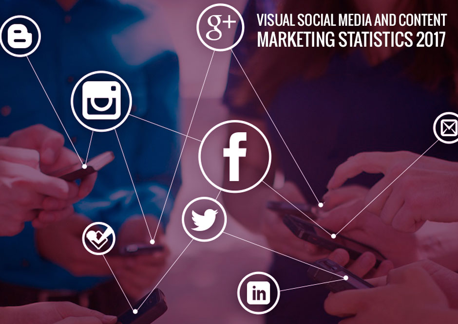 visual social media and content marketing statistics 2017
