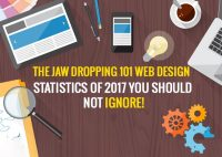 Updated!  101 Web Design Statistics 2017