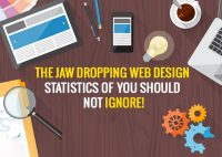 Updated!  104 Web Design Statistics 2021