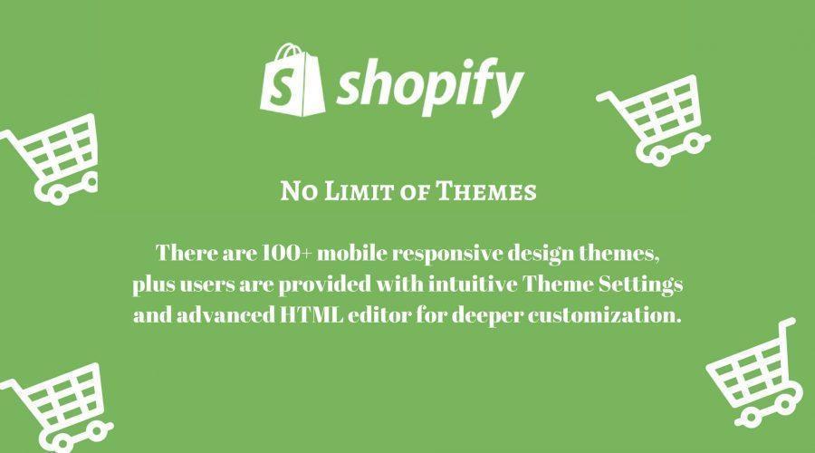 Advantages of Shopify