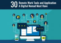 30 Top Remote Work Tools and App for Employees and Organizations