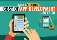 Ultimate Guide!! Estimate App Development Costs 2017-18