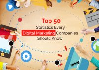 50 Digital Marketing Statistics and Figures That'll Help You Improve Your Online Presence