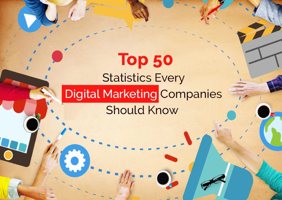 Top 50 Statistics Every Digital Marketing Companies Should
