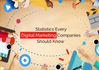56 Digital Marketing Statistics and Figures That'll Help You Improve Your Online Presence