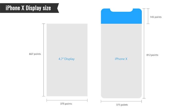2 Make Better Use Of Ger Screen