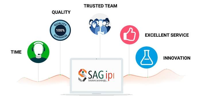 SAG IPL Online Food Ordering App Development Company