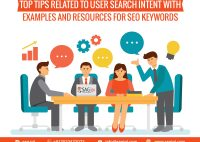 Top Tips Related to User Search Intent with Examples and Resources for SEO Keywords