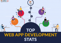 Top Web App Development Stats