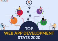 Top Web App Development Stats 2020