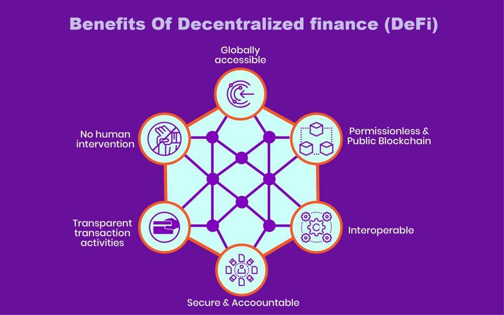 Benefits of decentralized finance