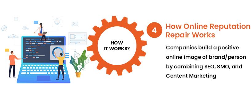 Online Reputation Repair Works