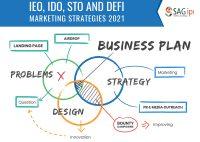 IEO, IDO, STO and Defi Marketing Strategies 2021